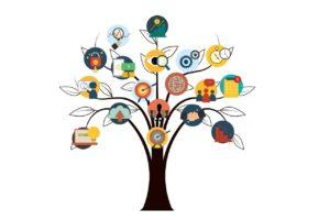 arbre des compétences
